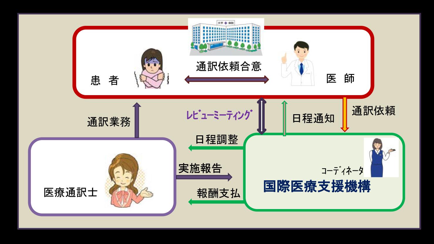 3.通訳士のコーディネィト2
